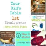 New Article Index for the First Blogiversary