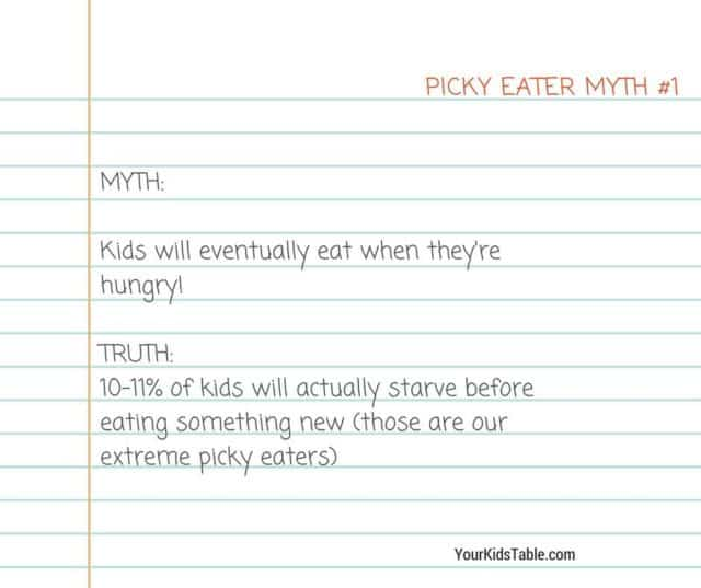Is your picky eater so extreme with what they will and won't eat that you wonder if there's any hope for them to actually eat new or different foods? Find out if that's true from a pediatric occupational therapist.
